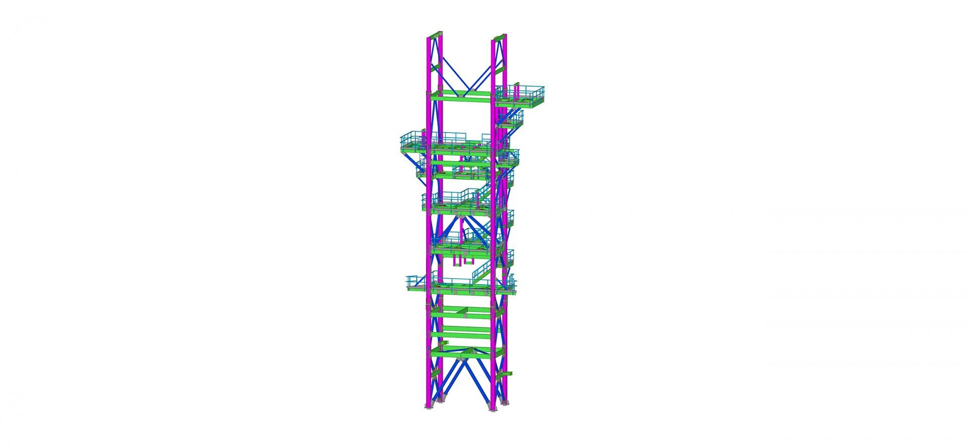 Industrial Platforms